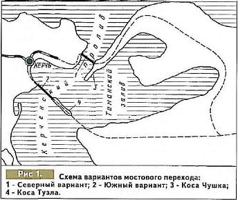 1 - Северный вариант; 2 - Южный вариант; 3 - Коса Чушка; 4 - Коса Тузла